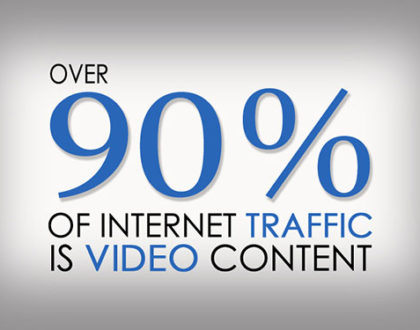 Video marketing - Future of content marketing